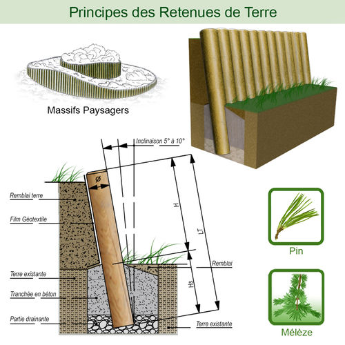 Retenue Terre En Bois u2013 Myqto com # Retenue De Terre En Bois Autoclave